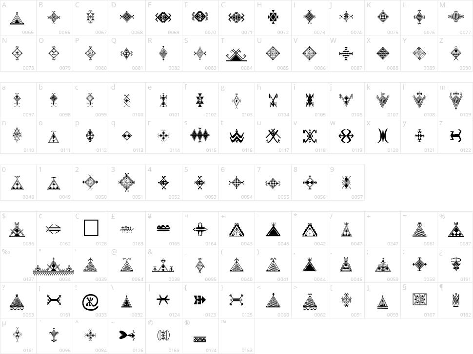 Amazigh Motifs Character Map