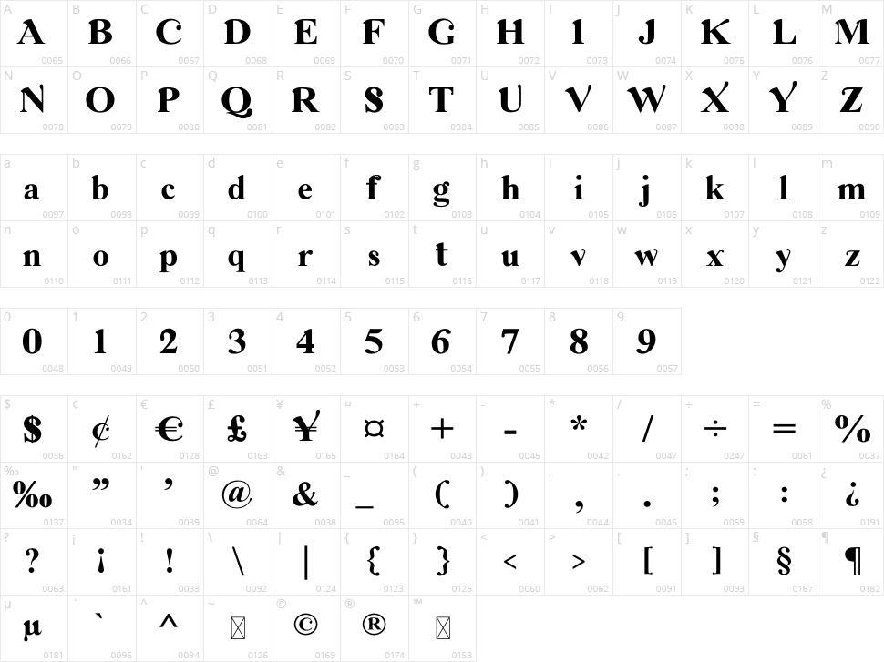 Amboqia Boriango Character Map