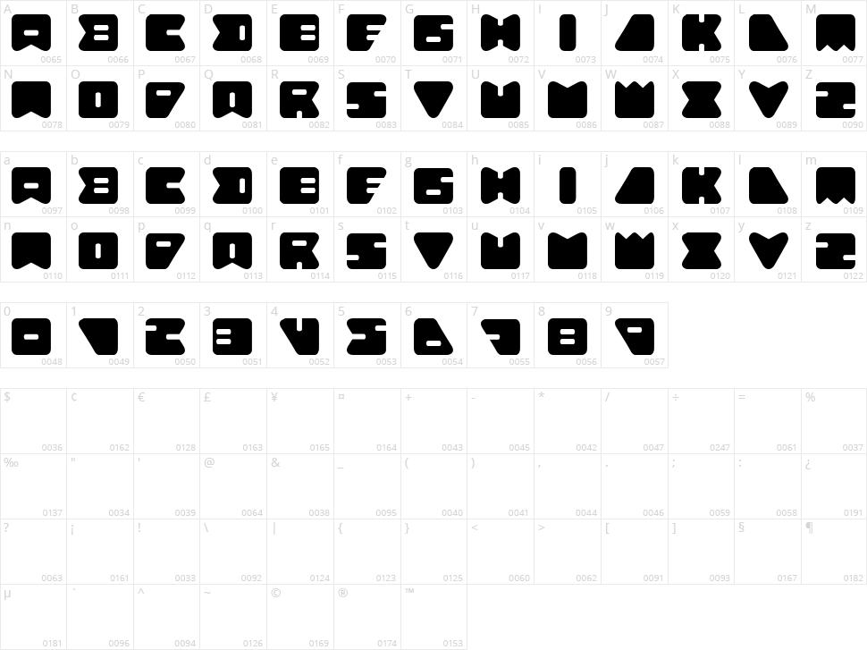 Ameba Character Map