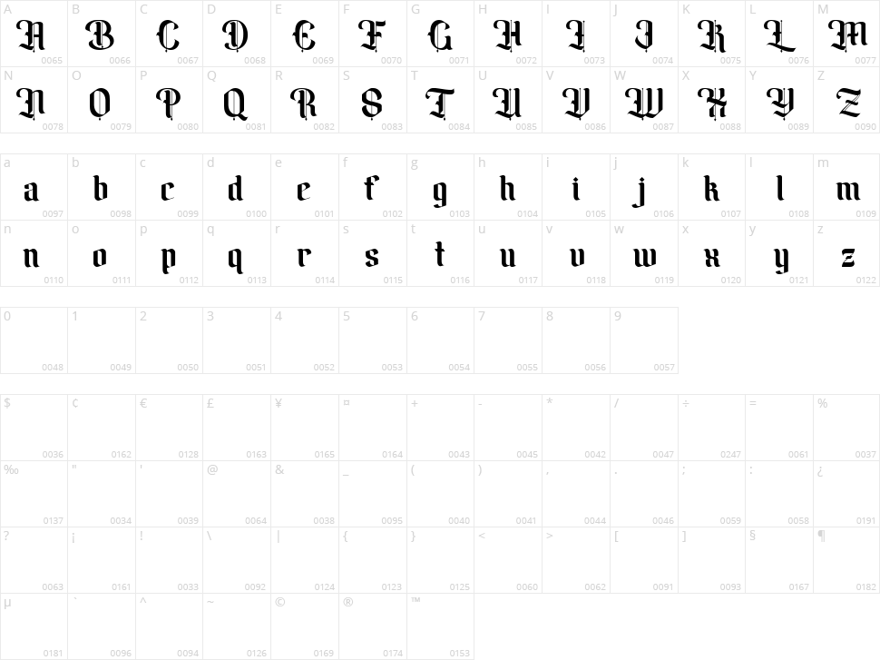 Amika Blackletter Character Map