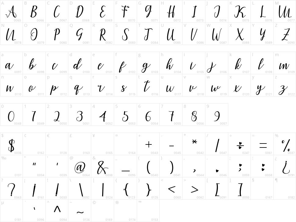 Amira Script Character Map