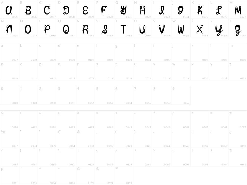 Amixmutt Character Map