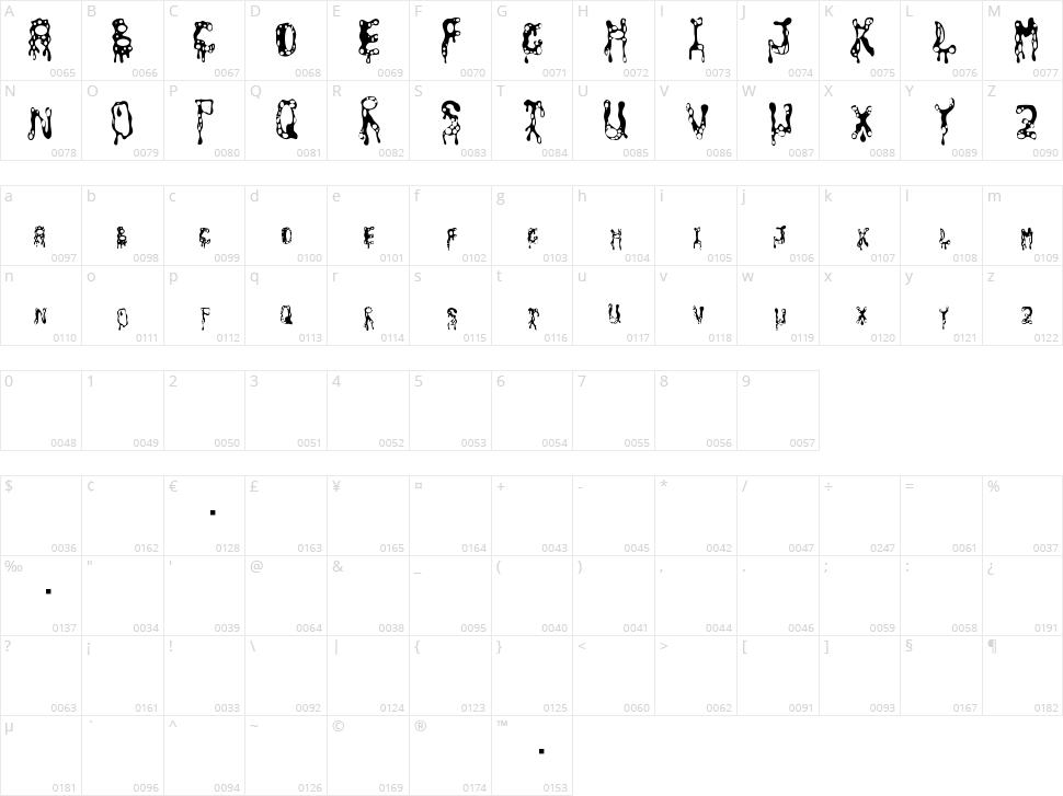 Amoeba Character Map