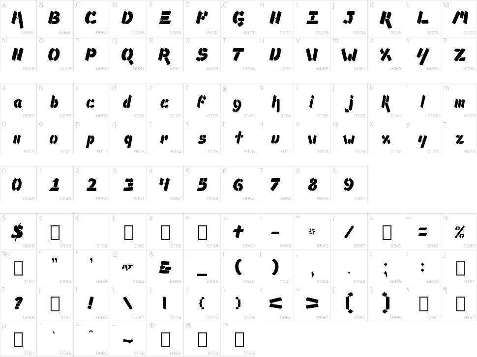 Ampad Character Map