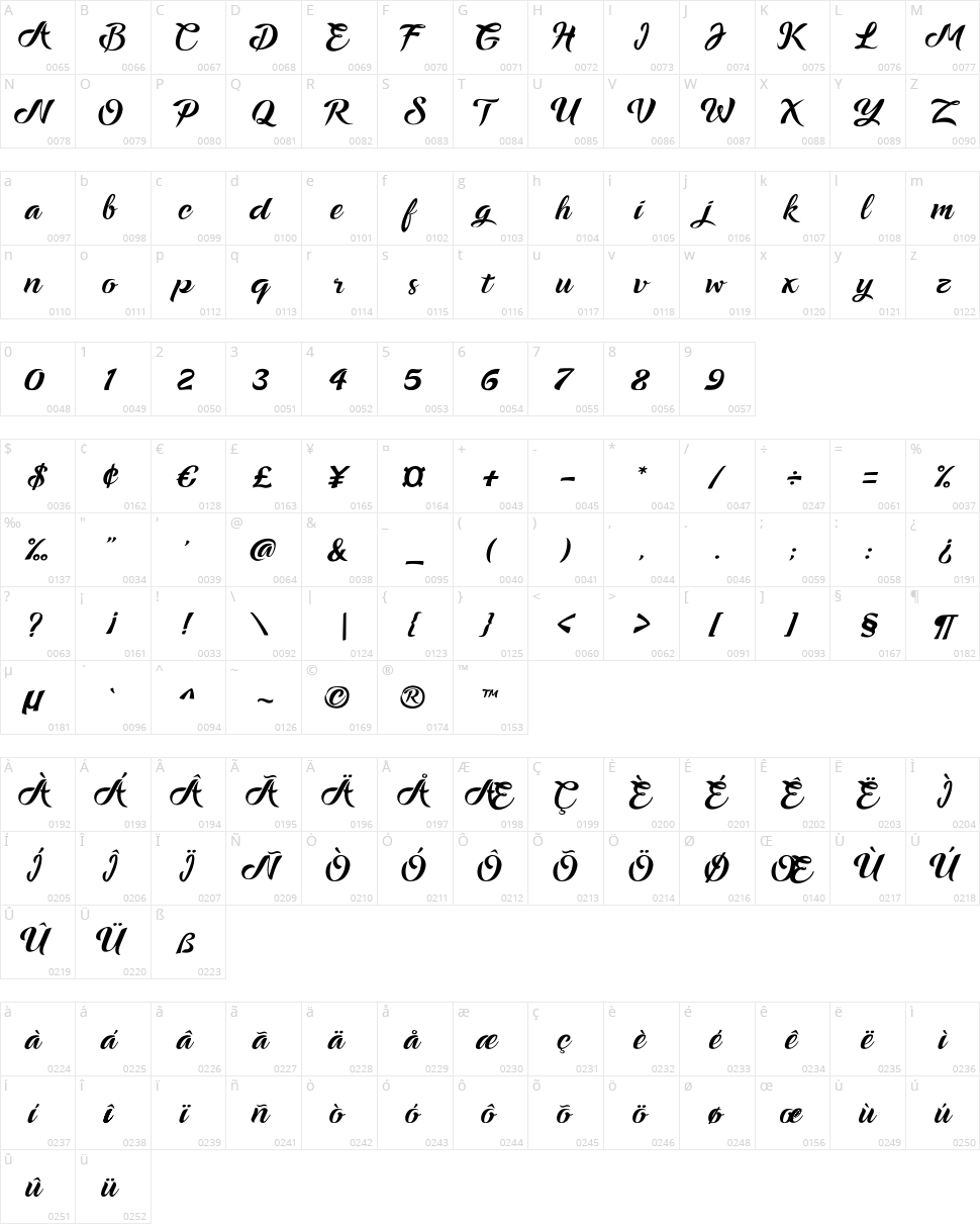 Ampera Character Map
