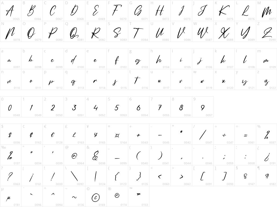 Amsterdam Signature Character Map