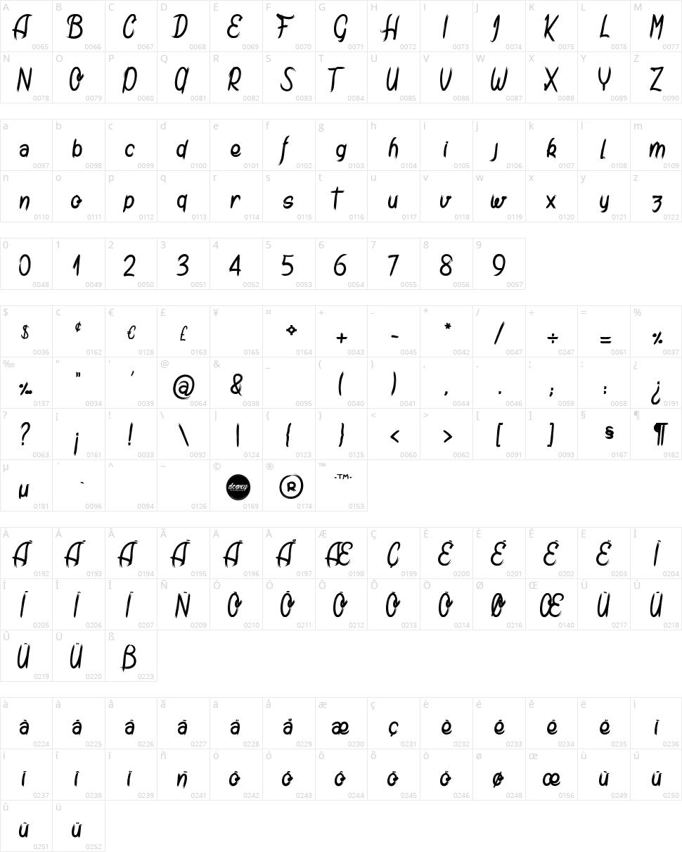 Amtrash Character Map