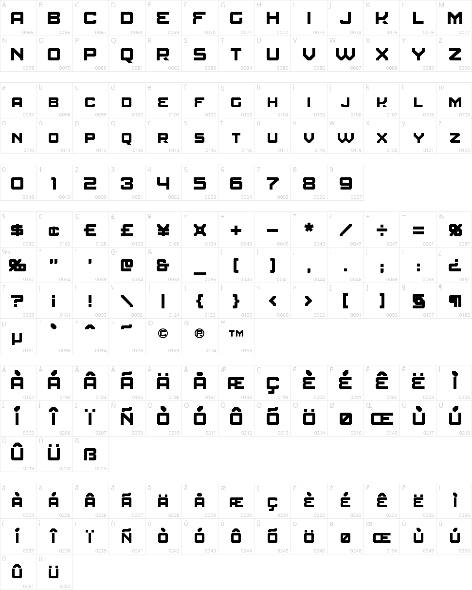 Amuro Character Map