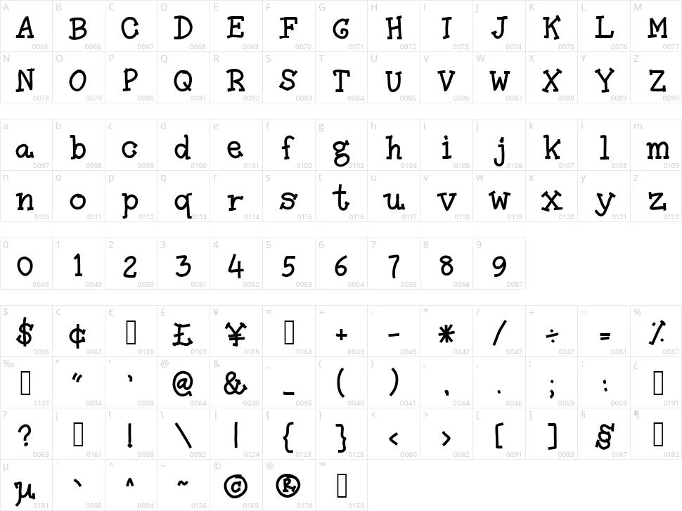 Amutham Character Map