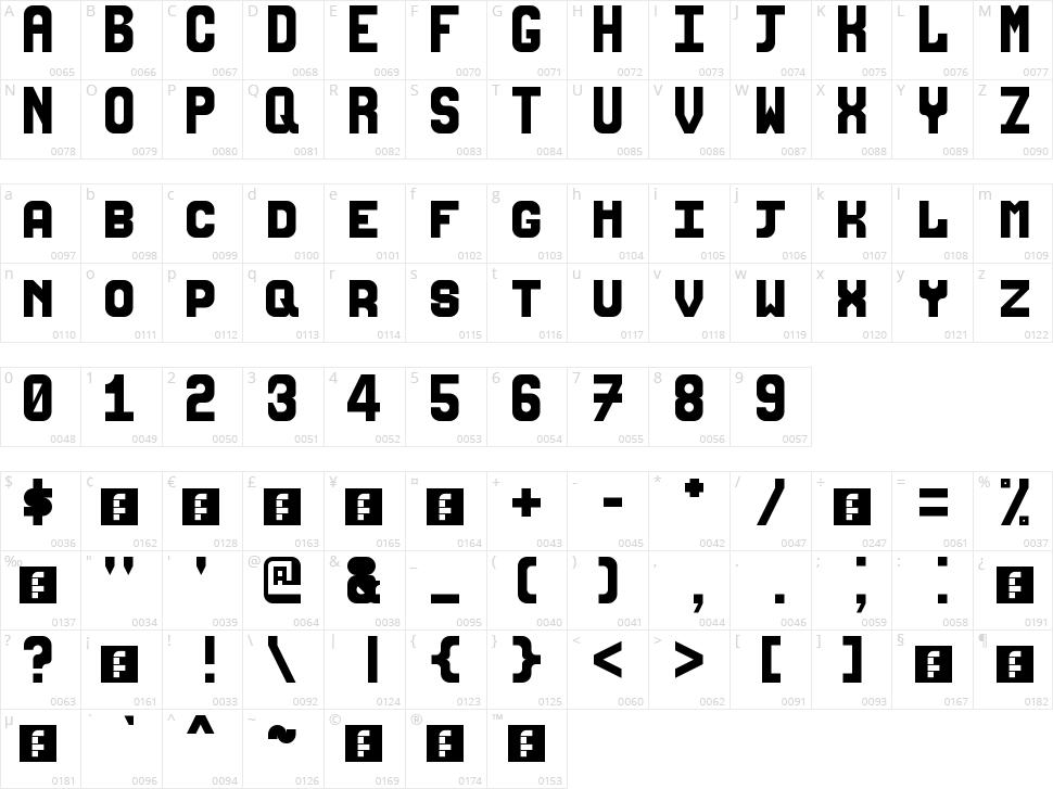 Anandala Character Map
