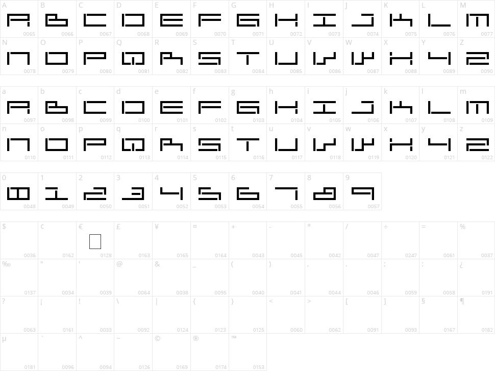 AnaScript Character Map