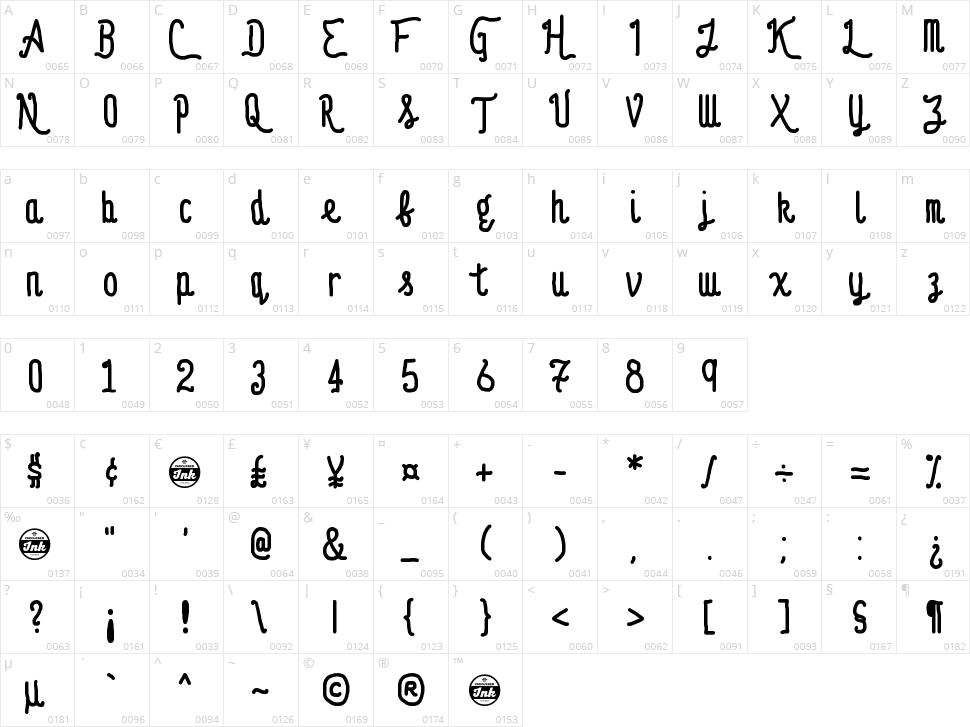 Anastasia Character Map