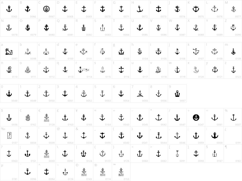 Anchor Character Map