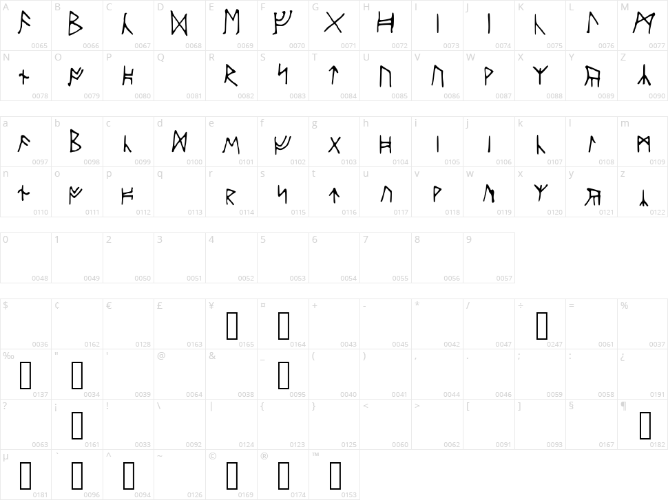 Ancient Runes Character Map