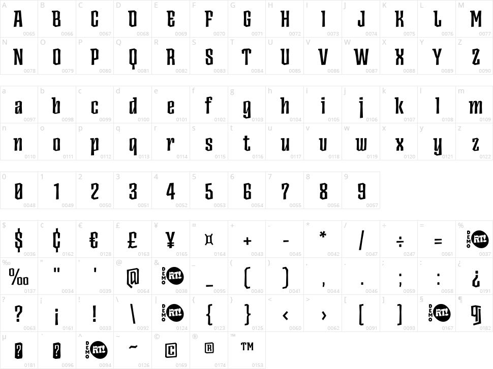 Ancoa Character Map