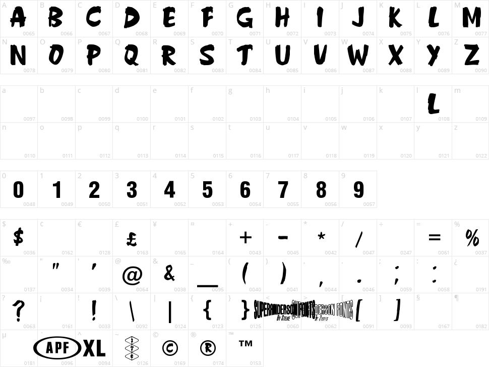 Anderson Fireball XL5 Character Map