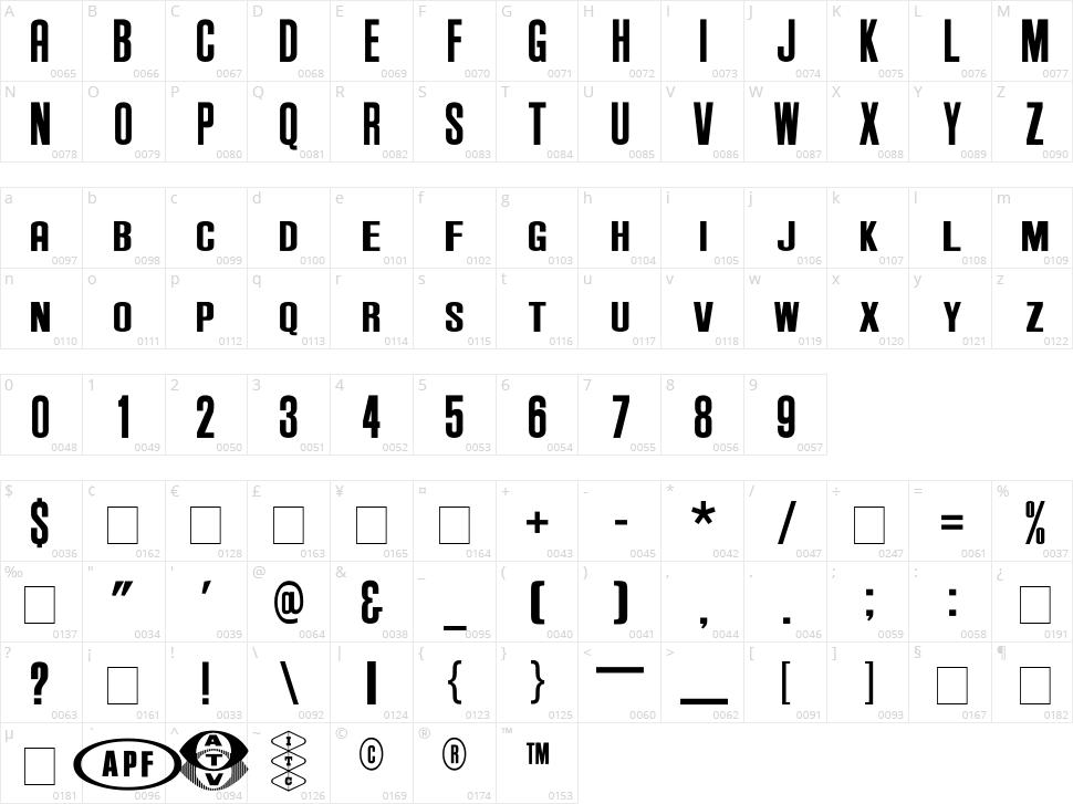 Anderson Supercar Character Map