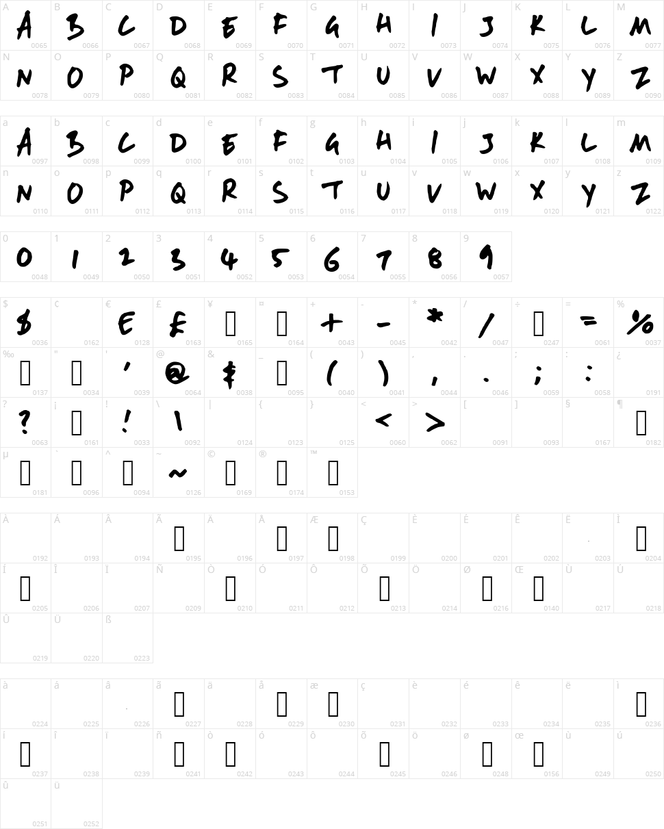 AndyFont Character Map