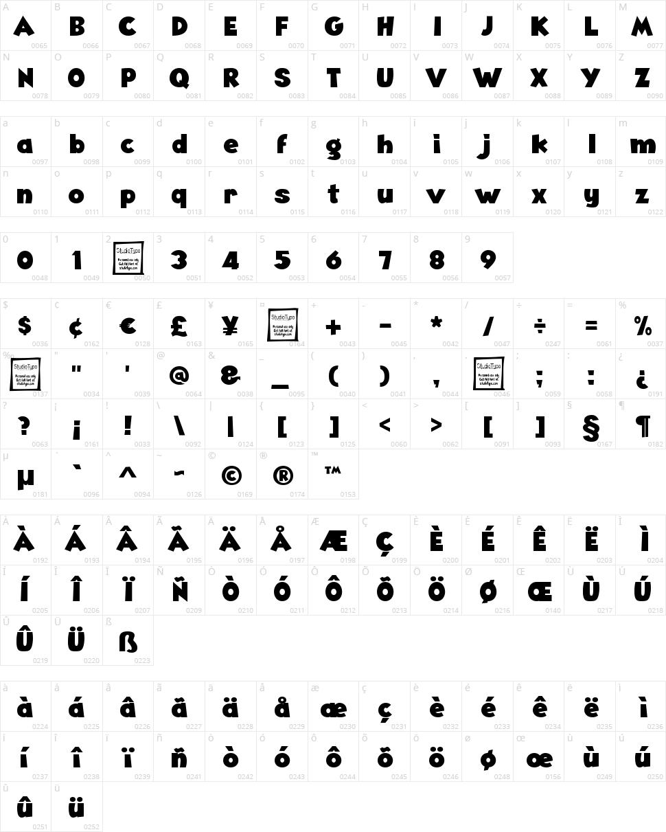 Angella Character Map