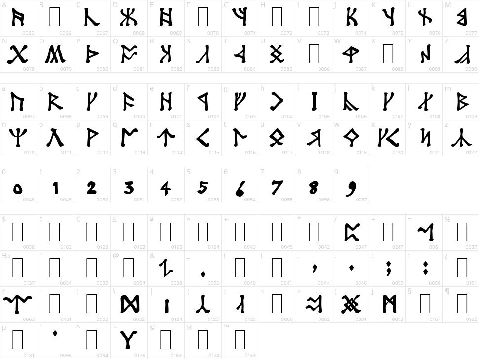 Angerthas Character Map