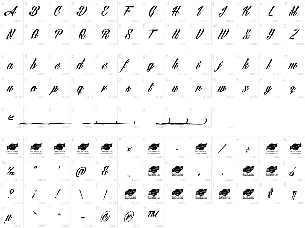 Angilla Tattoo Character Map