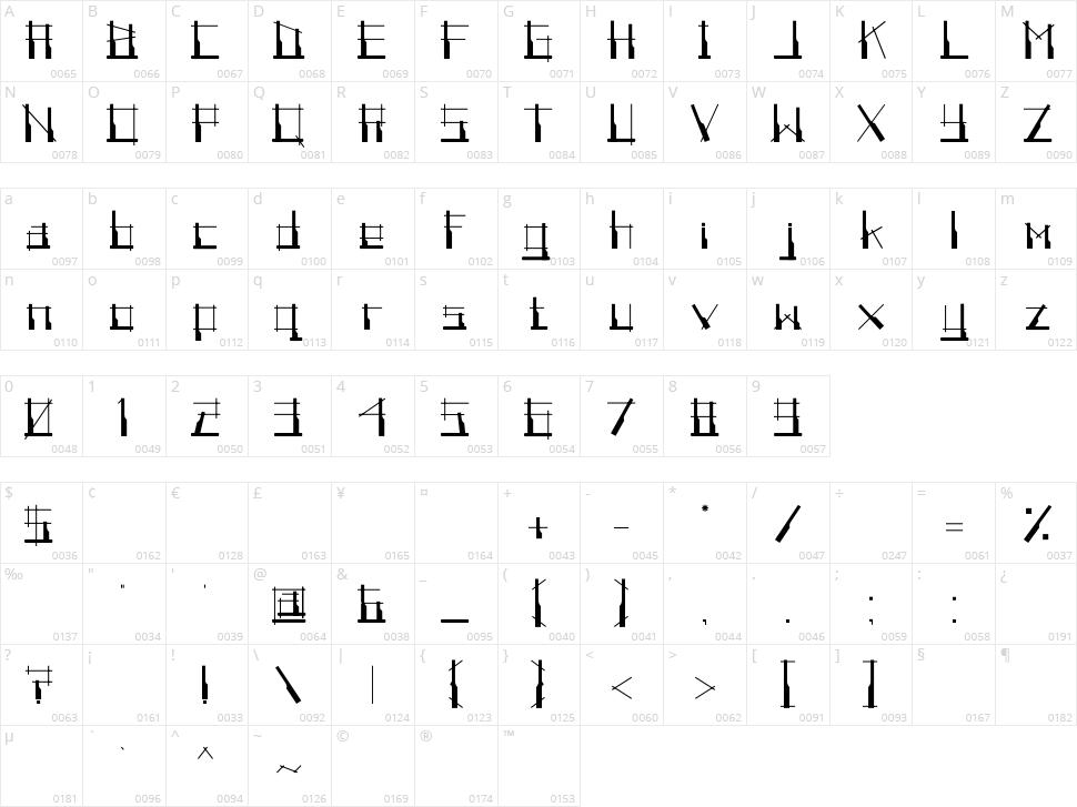 Angklung Awi Character Map