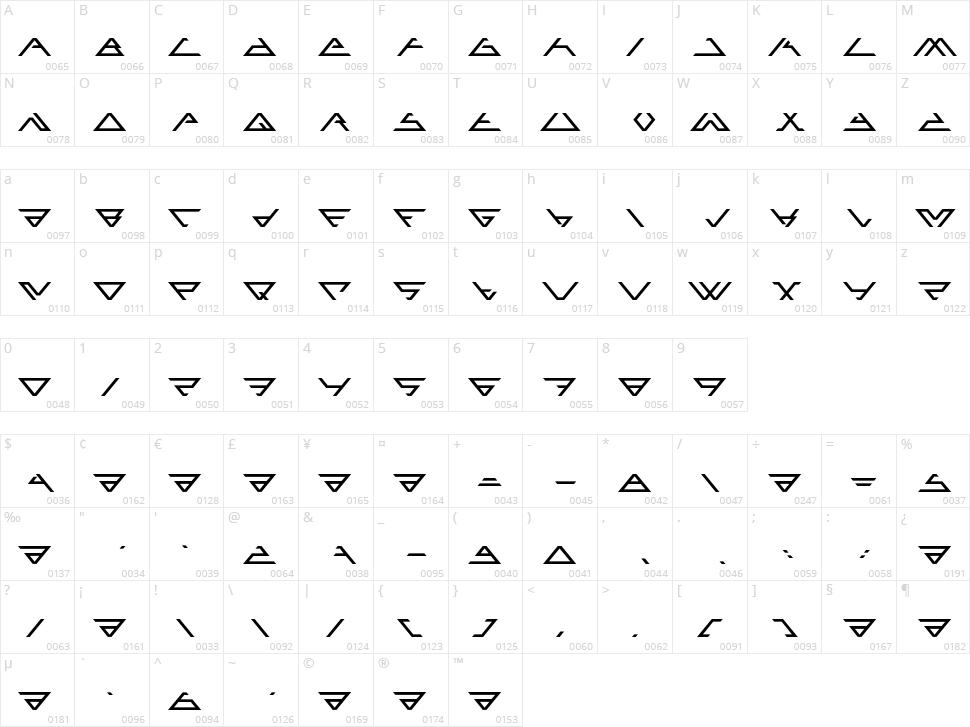 Angled Character Map