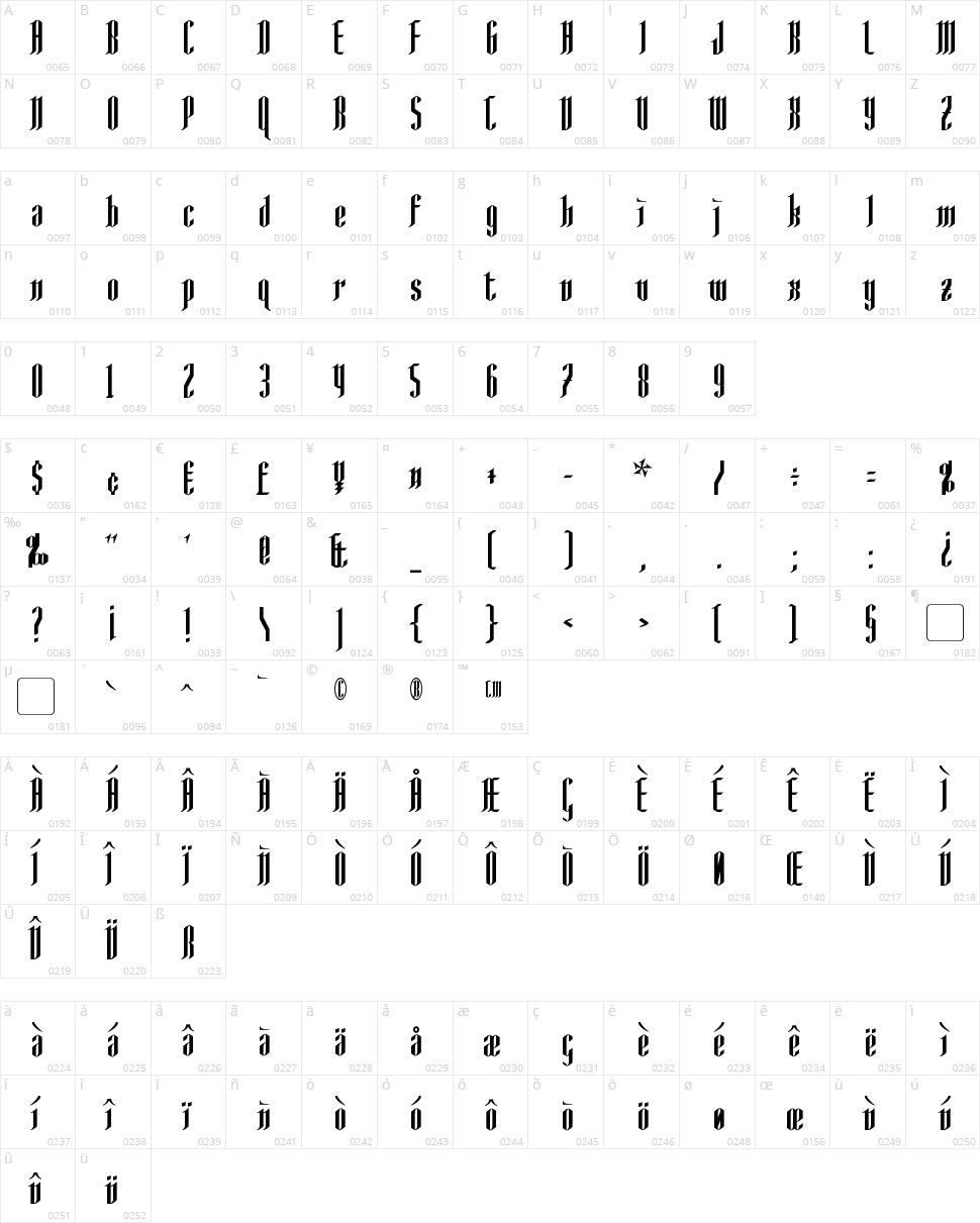 Anglo Ysgarth Character Map