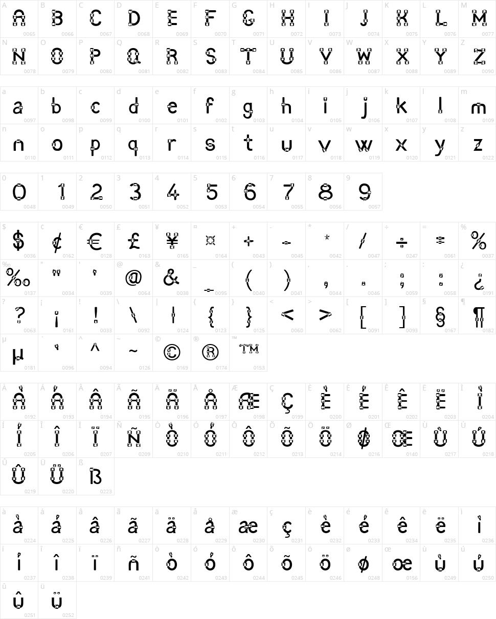 Angot Character Map