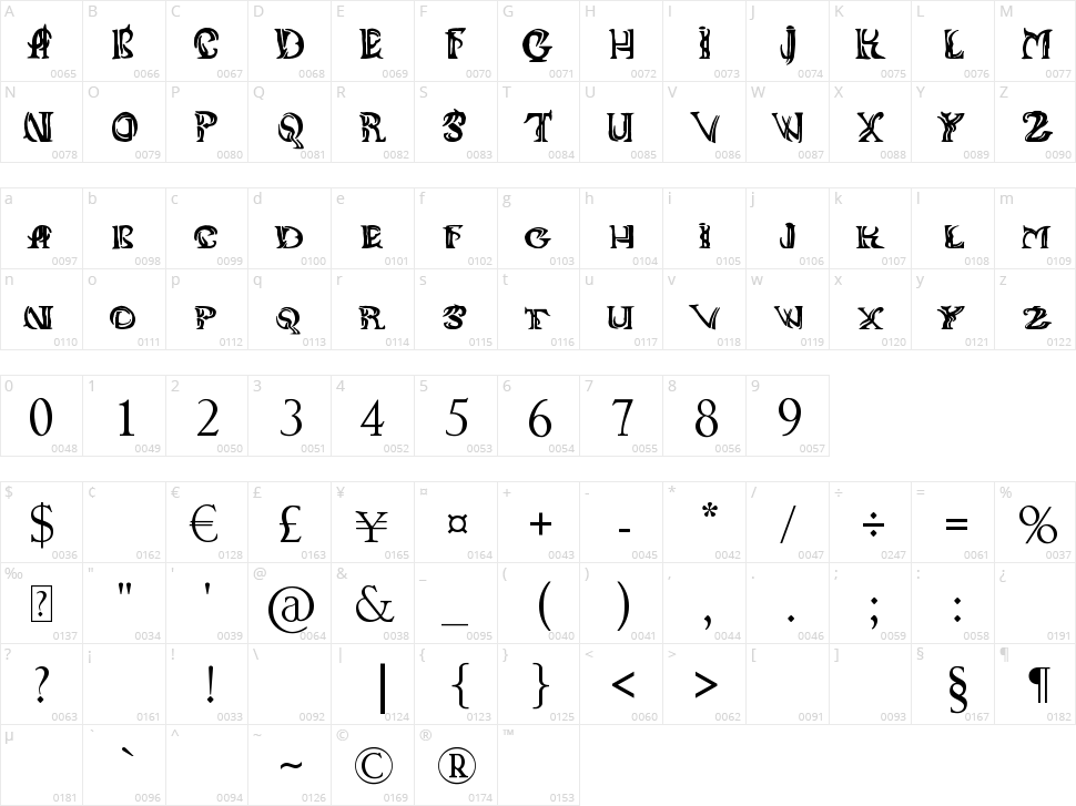 Aniikla Character Map