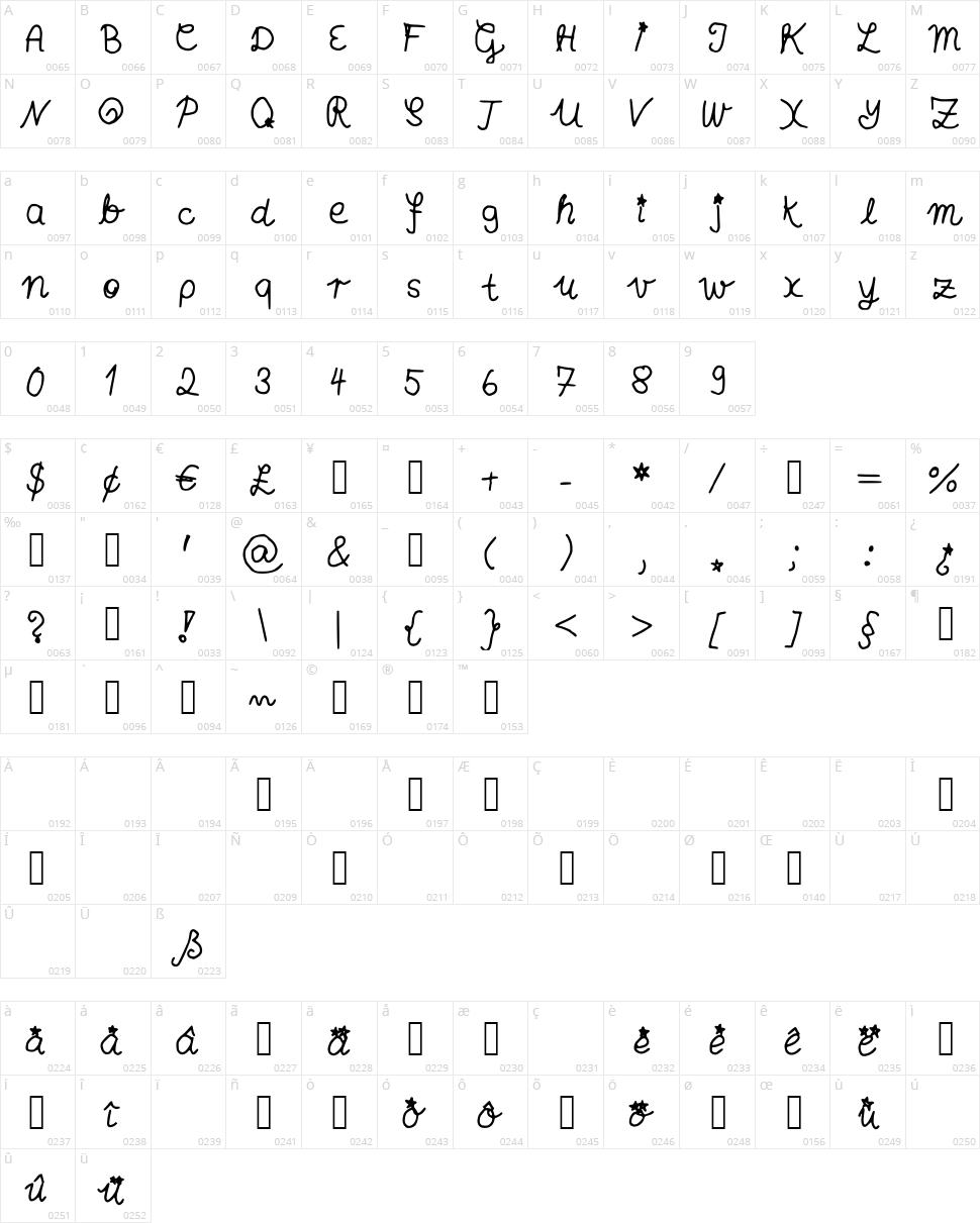 Annas Handschrift Character Map