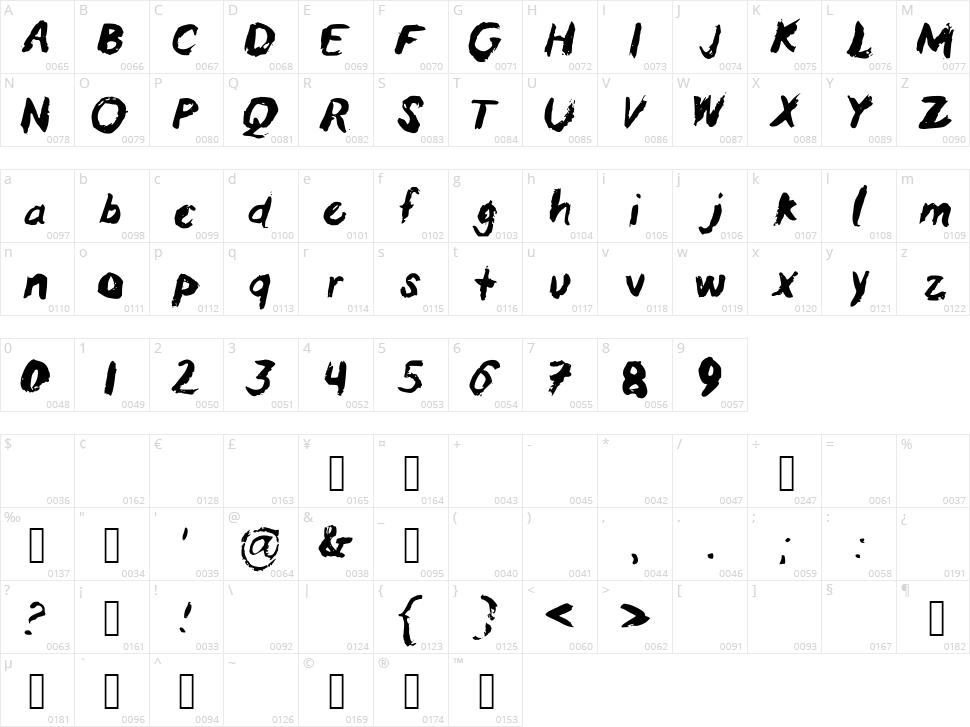 Ann Brush Character Map
