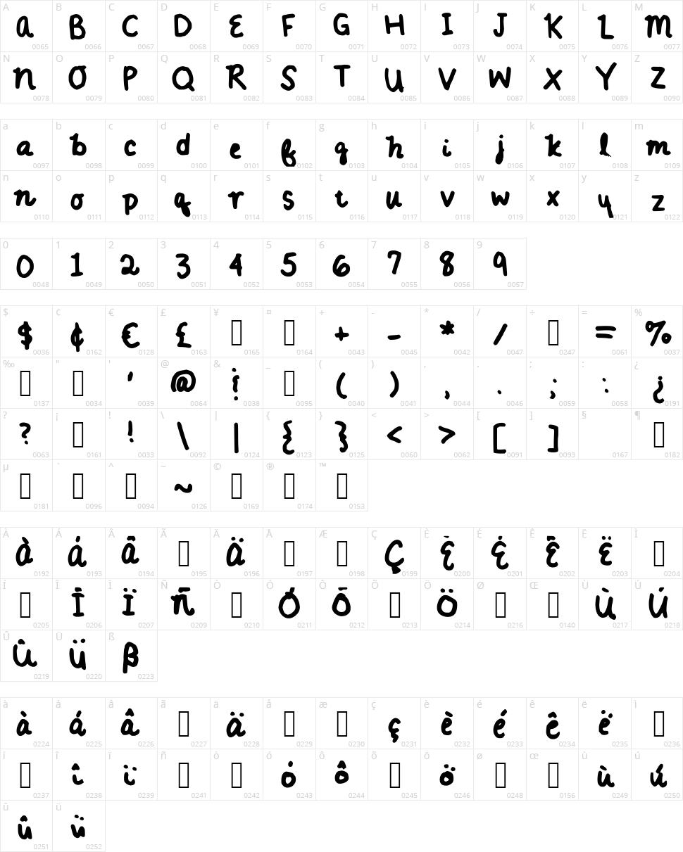Annies Handwriting Character Map