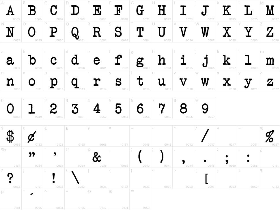 Another Typewriter Character Map