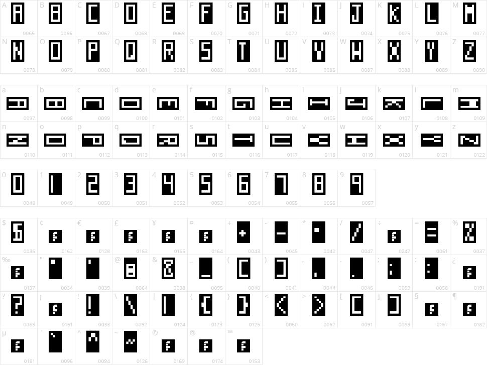 Anti-Digital Character Map