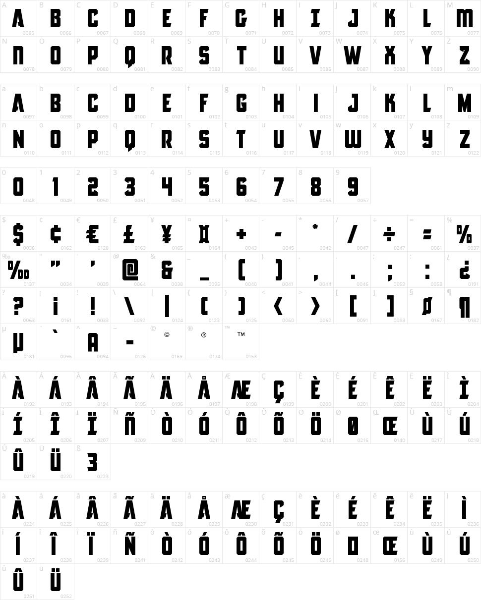 Antilles Character Map