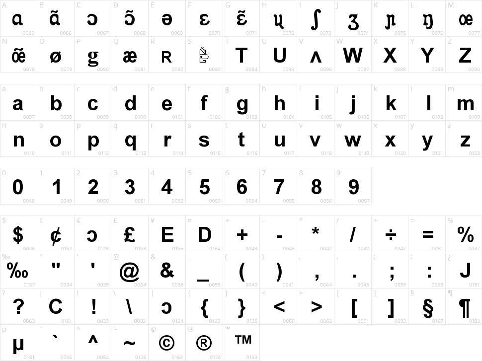 Apicar Character Map