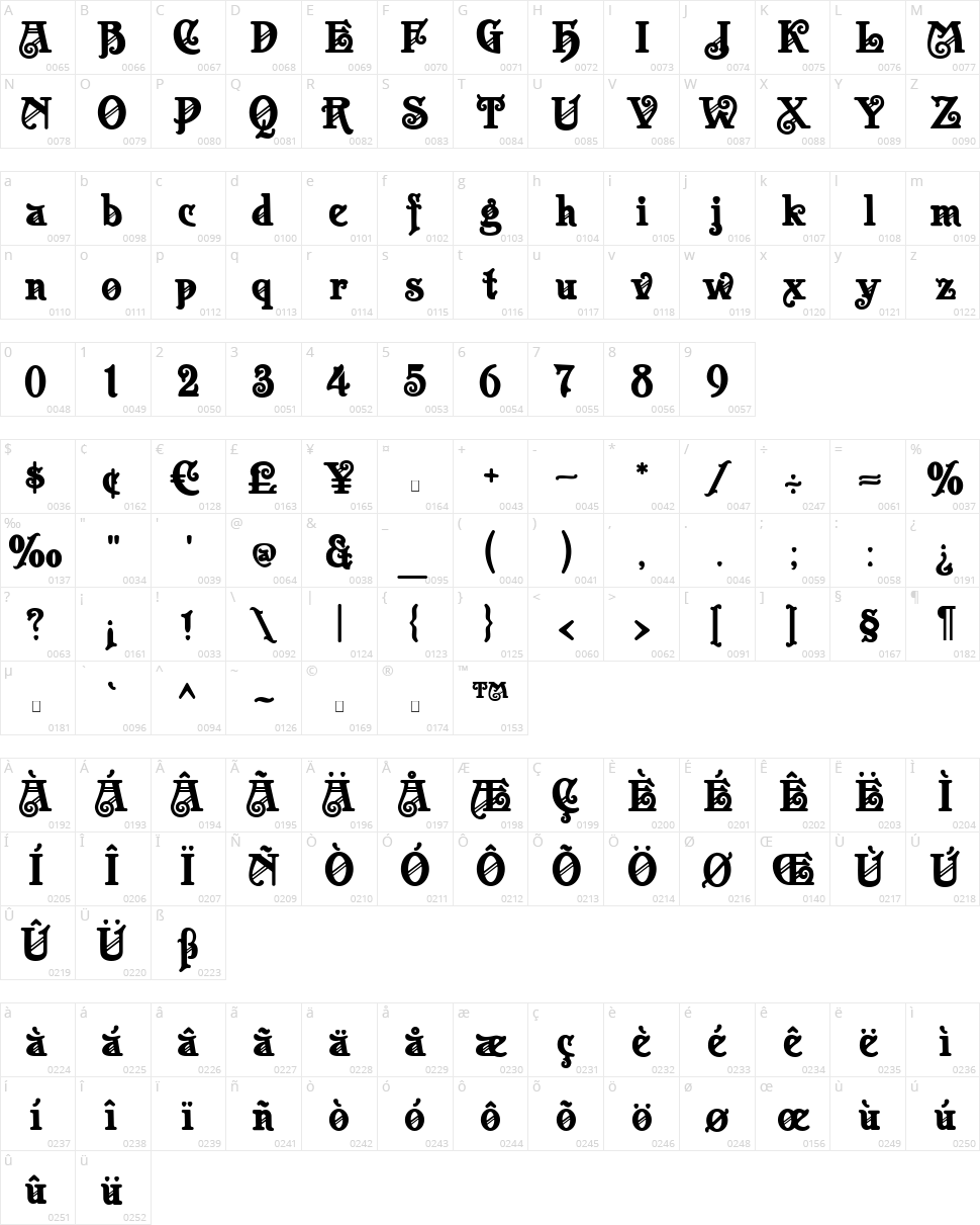 Apollo ASM Character Map