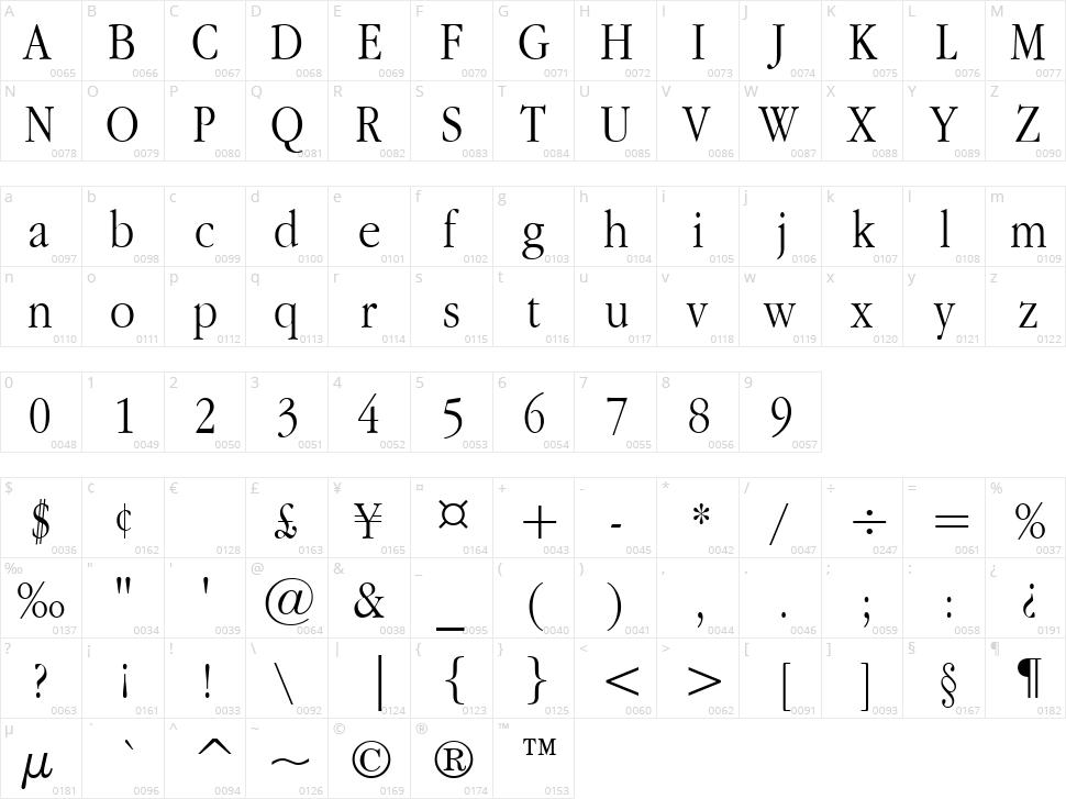 Apple Garamond Character Map