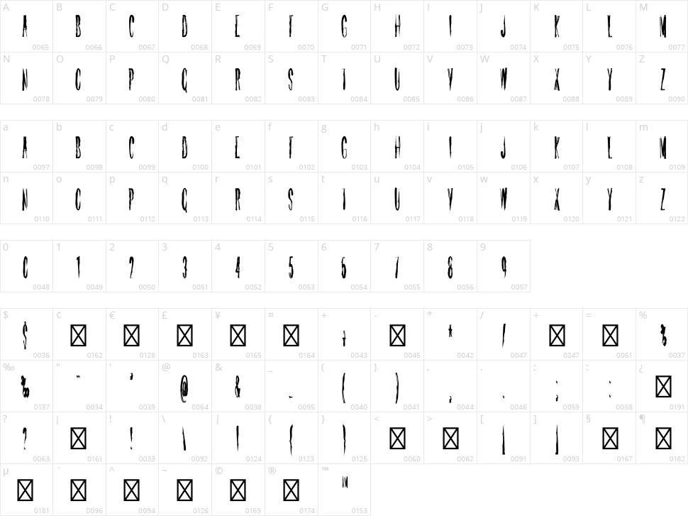 April Ten Character Map
