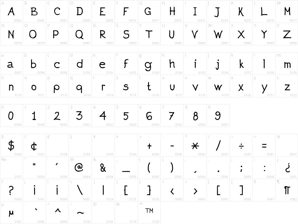 Aprim Character Map
