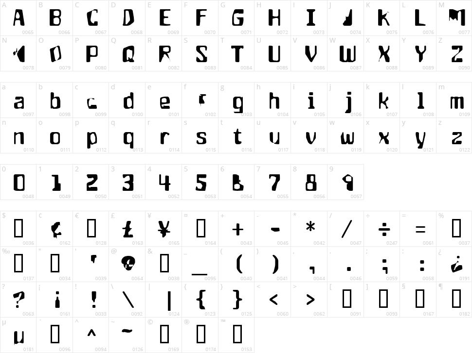 Aptango Character Map