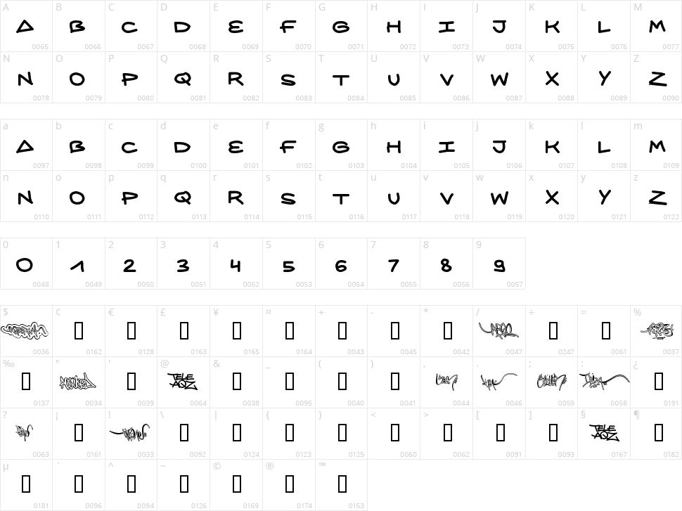 AQZ Crew Character Map