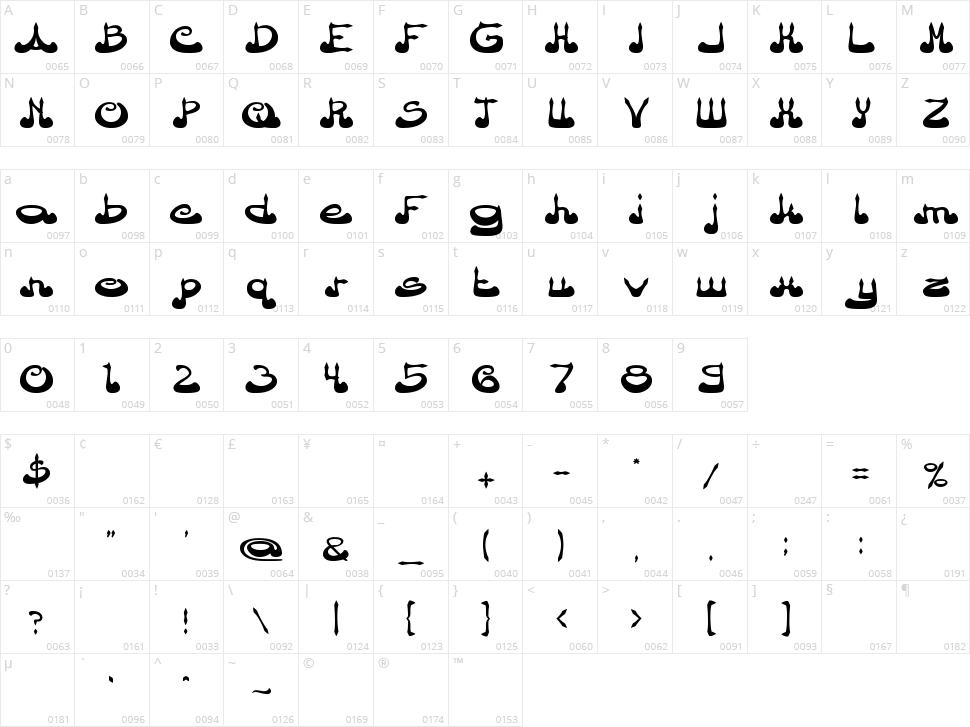 Arabian Prince Character Map