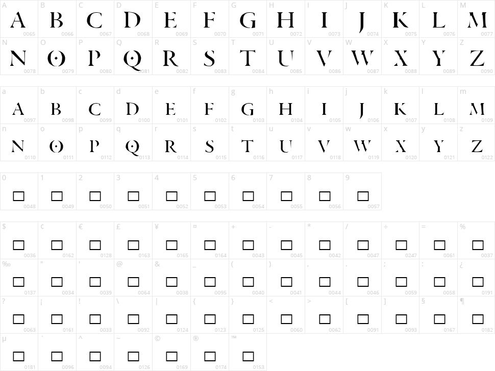 Aranea Character Map