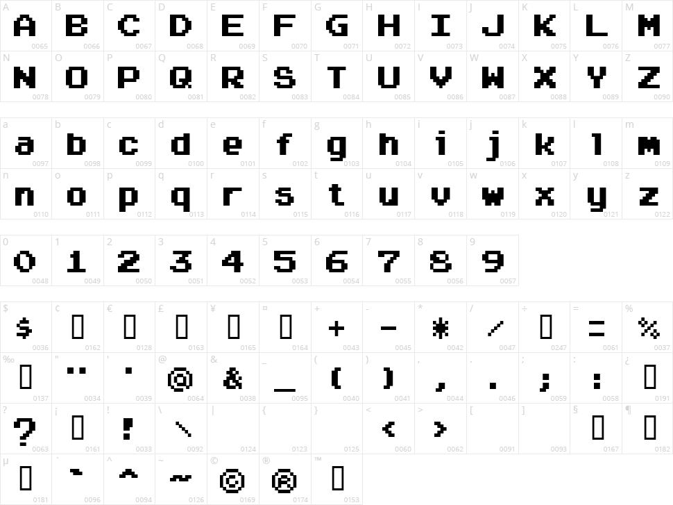Arcadepix Character Map