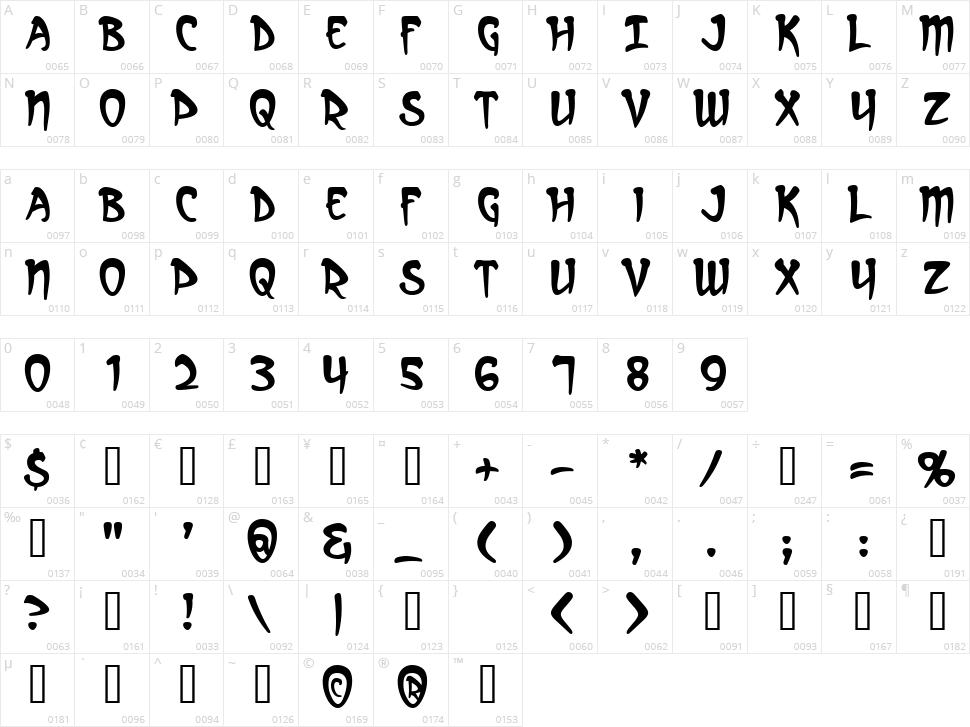 Arcanum Character Map