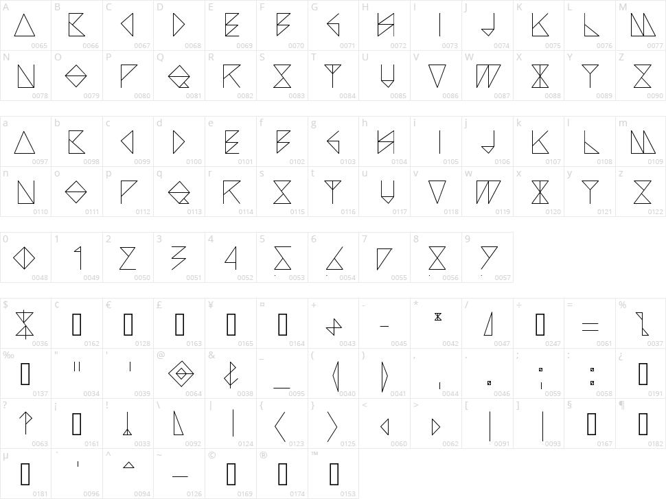 Arccos Character Map