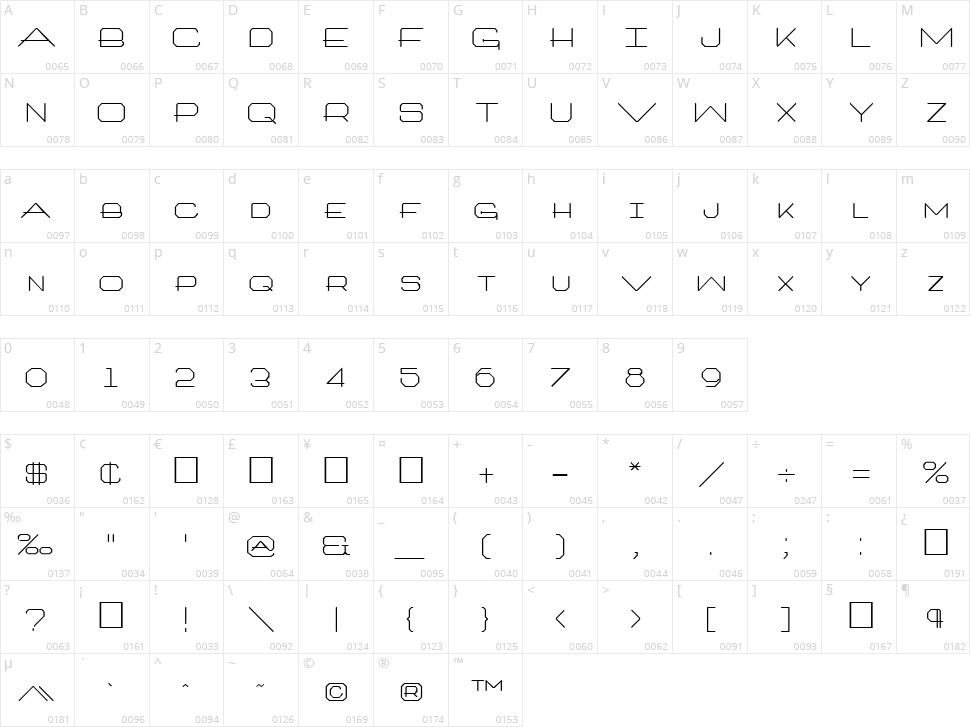 Architext Character Map