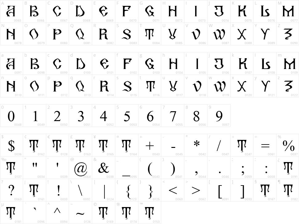 Arhaic Romanesc Character Map